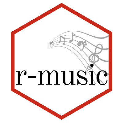 R for Music Data Analysis
